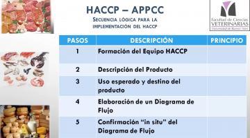 HACCP-Pasos 1 a 7