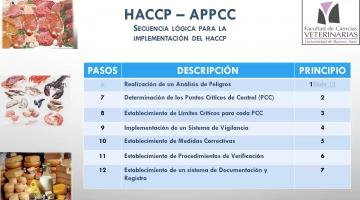 HACCCP - Pasos 8 a 12